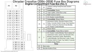 chrysler crossfire (2004-2008) fuse box diagrams - youtube  youtube