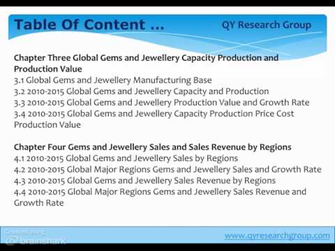 Global Gems and Jewellery Industry 2015 Market Research Report
