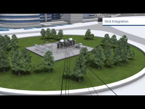 ABB Solar Power Solutions