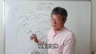 [천체 물리 연구소] 15강 : 곡률에 대한 오류