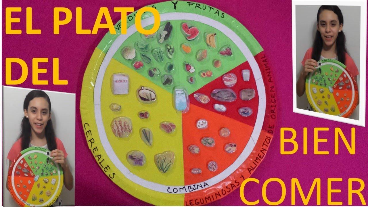 Como Hacer El Plato Del Bien Comer Didacticointeractivo