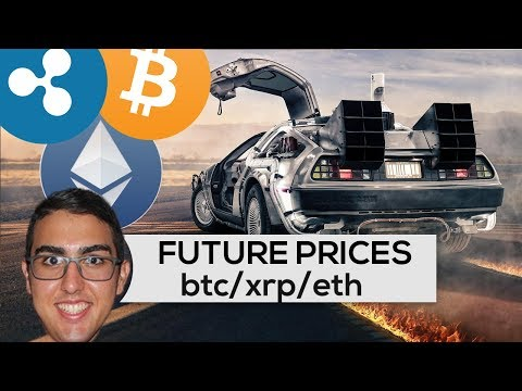 Future Prices: Bitcoin ($BTC), Ethereum ($ETH), & Ripple ($XRP)!