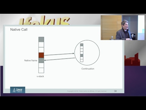 Project Loom: Fibers and Continuations for the Java Virtual Machine with Ron Pressler