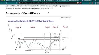 Bitcoin short squeezes but is this the top? | Wyckoff accumulation | 9100 retest?