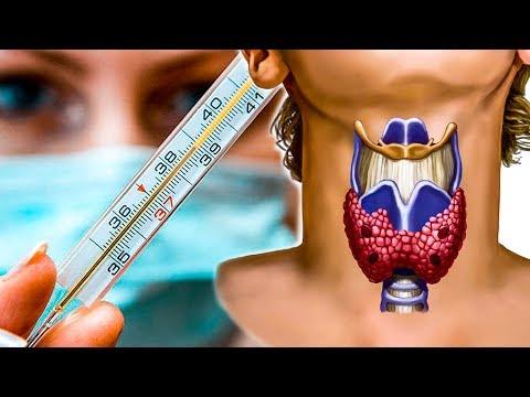 Как понять что увеличена щитовидка