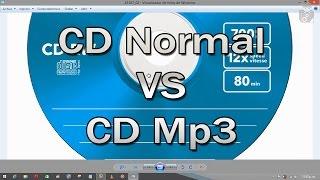 Diferencia de un CD de audio y un Mp3 (Y Como Grabarlos)