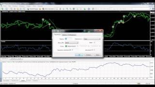 Схоластик+RSI+Parabolic (MQL4)