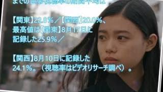NHKの連続テレビ小説第94作目『とと姉ちゃん』(月~土 前8:00 総合ほか)が25日、東京・渋谷の同局内で全撮影を終えた。ヒロインの小橋常子....