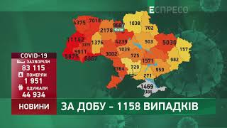 Коронавірус в Україні статистика за 11 серпня