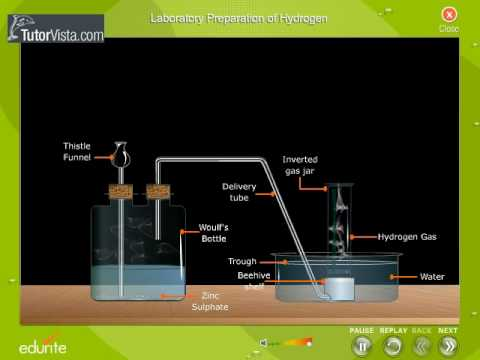 Diagram Of Manganese Two Lights One Switch Wiring Laboratory Preparation Hydrogen - Youtube
