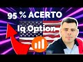 Indicador Soros Opções Binárias 98 de Acertos - YouTube