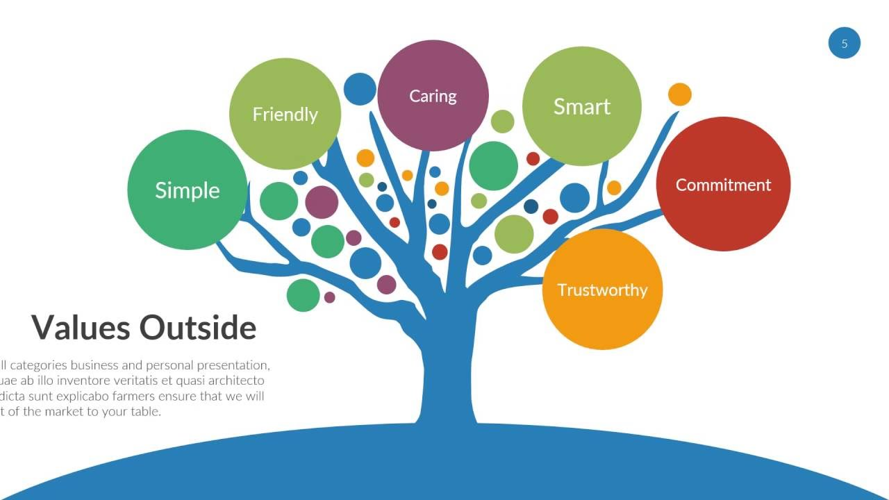 tree diagram microsoft word 14 pin relay base wiring mindmap powerpoint template - youtube
