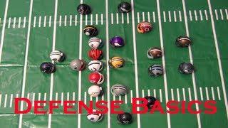 FootballWife - Football Basics: NFL Defense