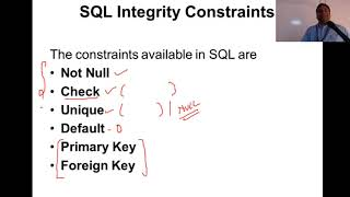 Database Management Systems #7 SQL Constraints - Not null and Check Constraints