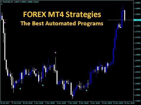 Apprendre le trading forex kuvera