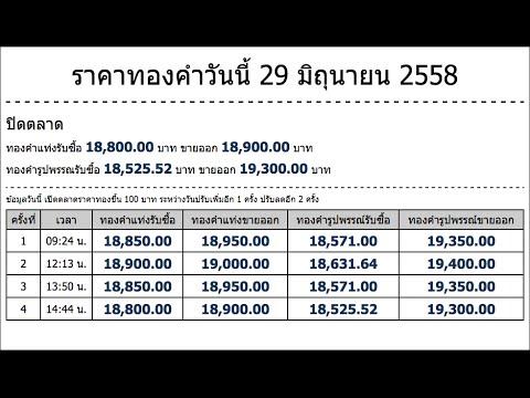 ราคาทองคำวันนี้ 29 มิถุนายน 2558