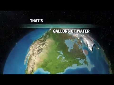 Facts About Global Water Usage and Supply