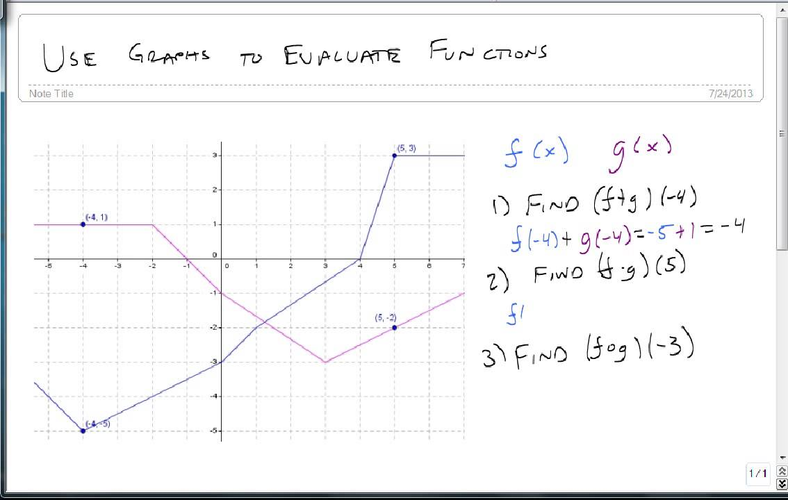 9 1 3 Use Graphs To Evaluate Functions Youtube