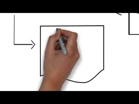 A3 problem Solving Tool Trueline Kaizen