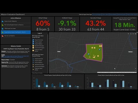 Creating Dynamic, Real-Time Maps With Operations Dashboard For ArcGIS