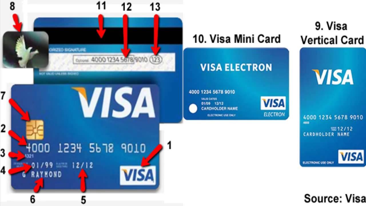 Credit Card Billing Zip Code Visa Kayacard Co