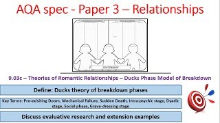 9.03c - Ducks Phase Model of Breakdown- Relationships - AQA Alevel Psychology, paper 3