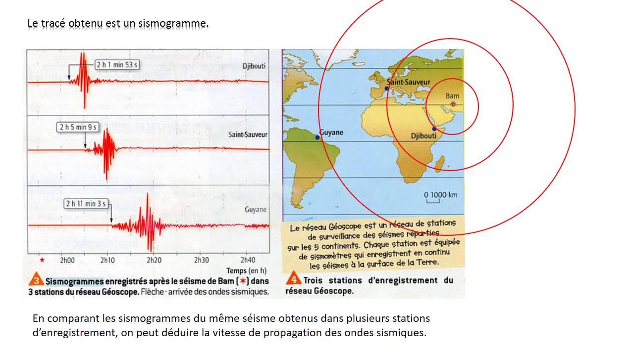 propagation des ondes sismiques - YouTubeLes Ondes De Guinee