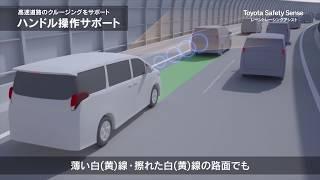 【ハンドル操作サポート】レーントレーシングアシスト