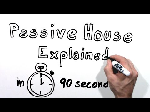 Passive House explained in 90 seconds.