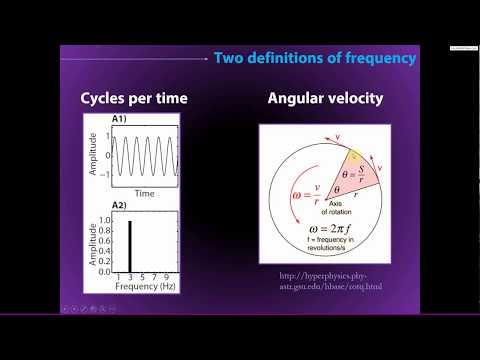 Instantaneous frequency (frequency sliding)