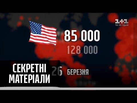 Сколько украинцев заболеет коронавирусом – Секретные материалы