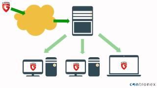 G DATA Administrator - Complete Flexibility