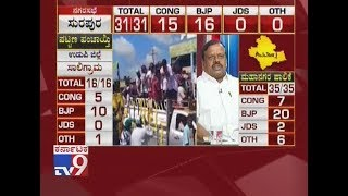 Karnataka Local Body Elections Results 2018 Live - Part 12