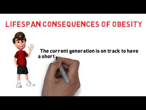 www.MccoysActionKarate.com presents - Lifespan Consequences of Obesity