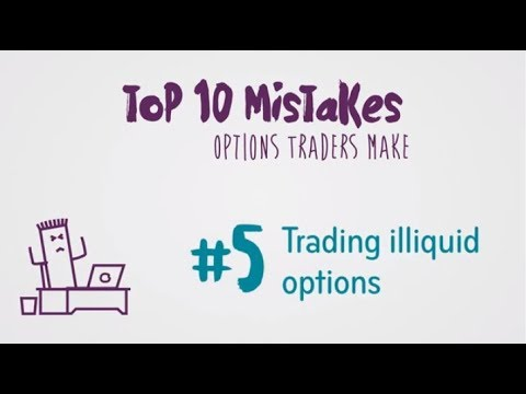 Top 10 Option Trading Mistakes: Watch How to Trade Smarter