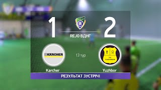 Обзор матча Karcher 1 2 FC Yuzhbor Турнир по мини футболу в городе Киев