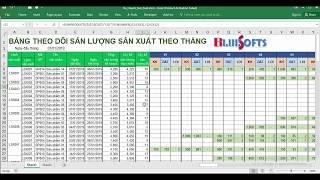 Biểu mẫu theo dõi kế hoạch sản xuất bằng Excel