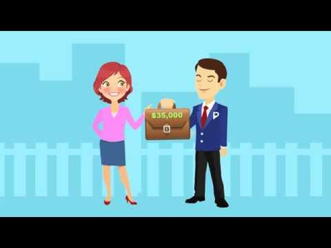 Small Business Loans Odessa Texas