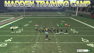 Madden 16 4-3 Under Blitz (SCREAMING B-Gap)