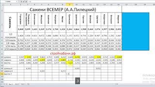 видео Выбираем двери для бани в городе Челябинск