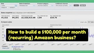 ASM (ASM11) Review Bonus - New 2019 ASM Build a $100,000 Per Month Amazon Business