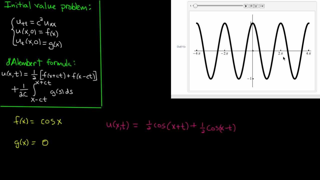 PDE 11 | Wave equation: d'Alembert examples