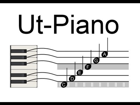 How to Read Music - Ut-Piano Notation