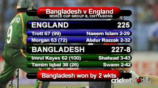 Cricket World® TV - World Cup 2011 Update - Bangladesh Beat England, West Indies Beat Ireland