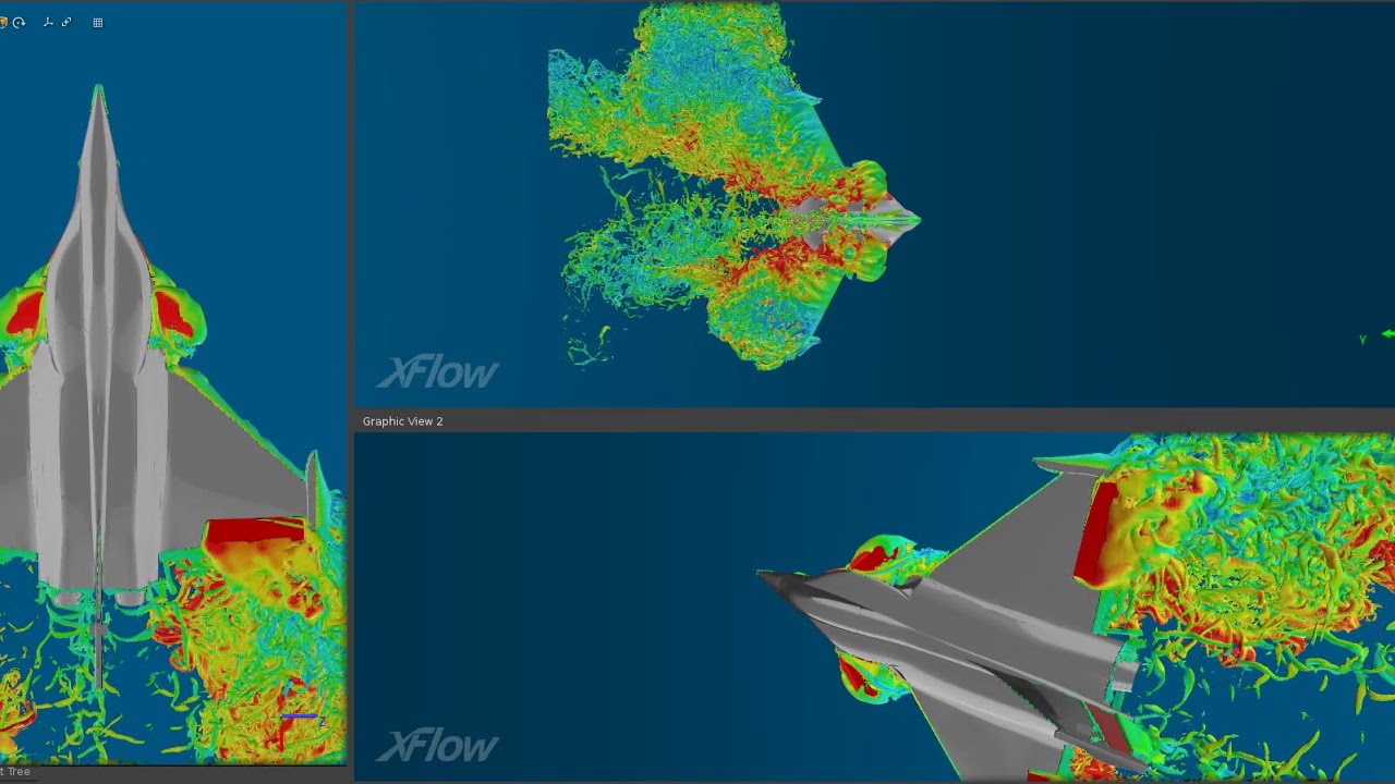 XFlow, High Fidelity CFD - Dassault Systèmes®