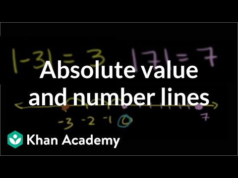 Absolute value and number lines | Negative numbers and absolute value | Pre-Algebra | Khan Academy
