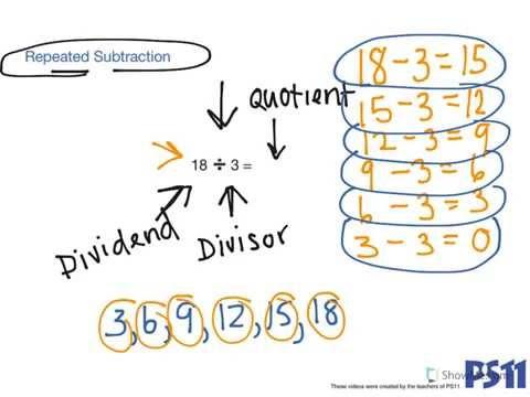 Vote No on : rd Grade Math Videos