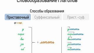 Словообразование глаголов (7 класс, видеоурок-презентация)