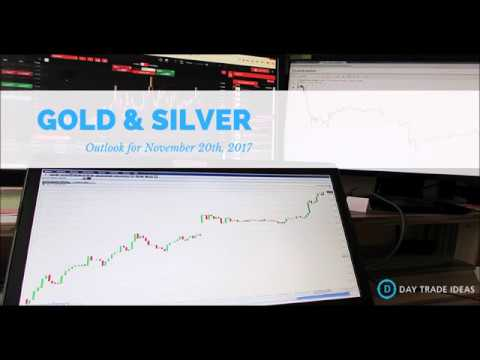 Are Metals Set To Breakout? 20th of November 2017