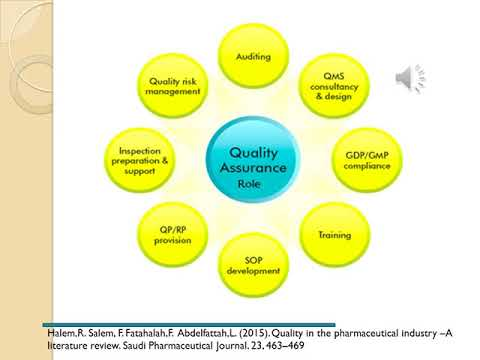 the role of QA in the pharmaceutical industries